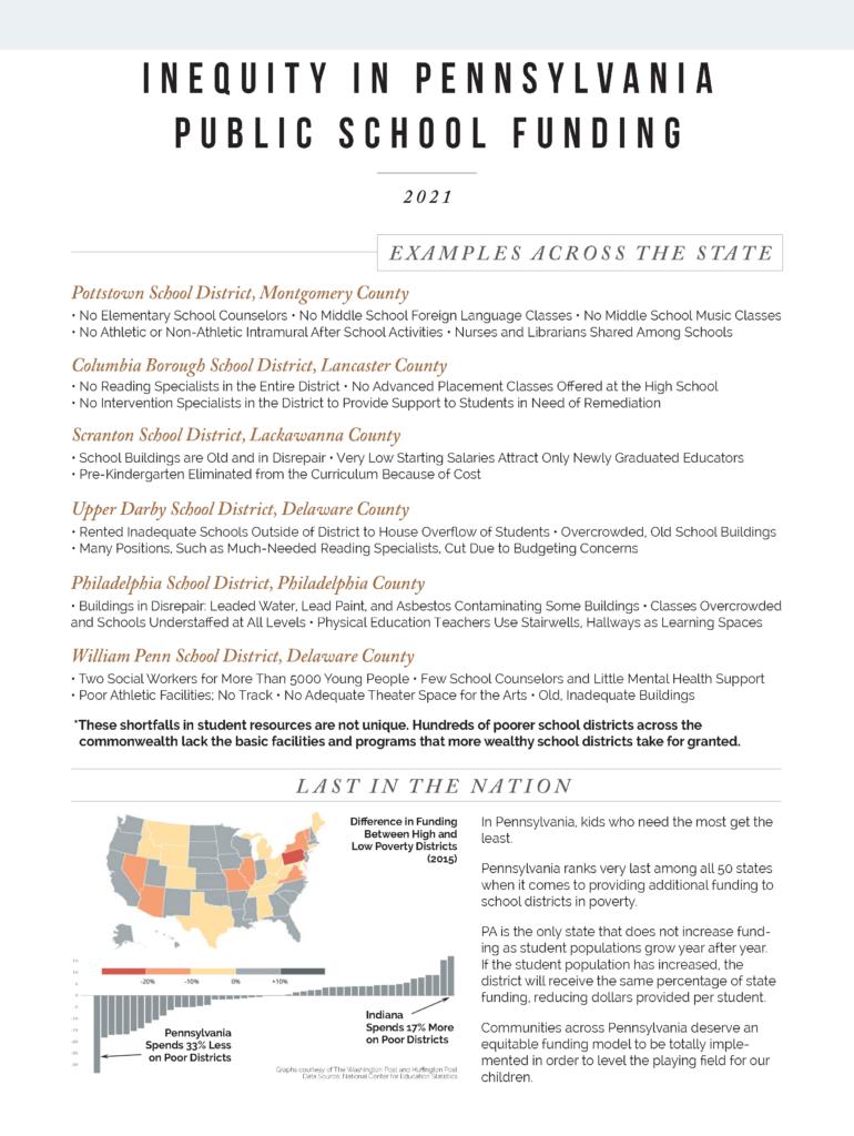 Fair Funding Fact Sheet Cover